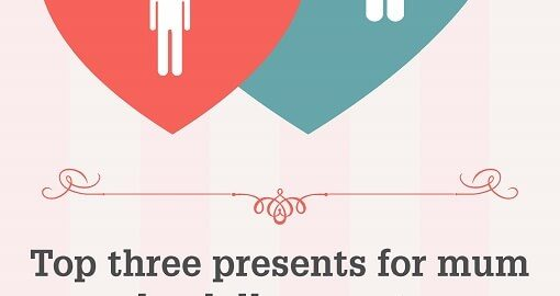 aussie_infographic_mothers_day_long-bottom