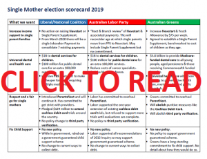 Click this image to read the how to vote table