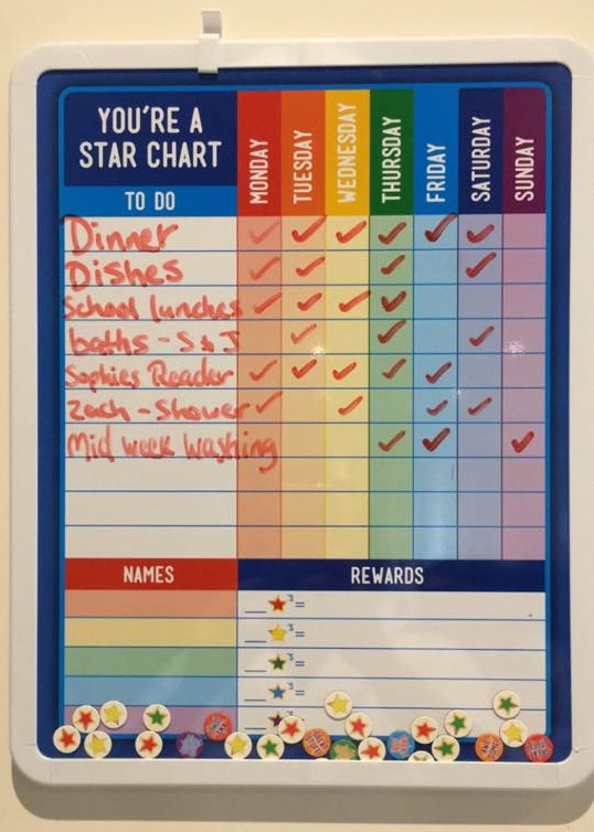My reward chart! Source: author